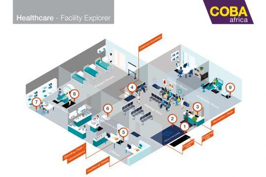 Healthcare Facility Explorer