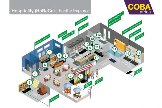 Hospitality Facility Explorer