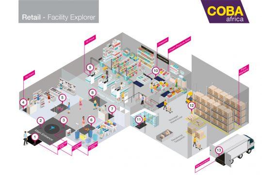 Retail Facility Explorer
